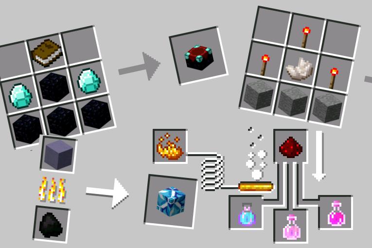 Minecraft crafting recipe - Minecraft Tools